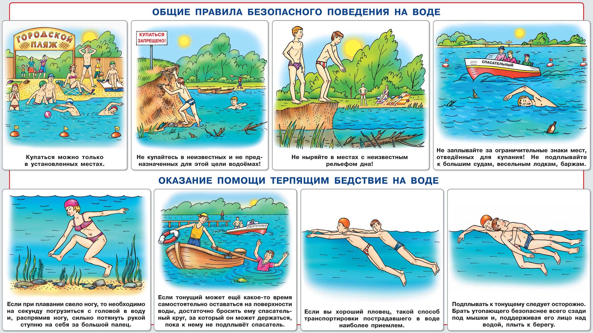 Детский сад №1 «Одуванчик» - Правила безопасности на воде в летний ...